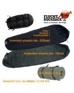 GI Modular Schlafsack System Außenteil-MFH